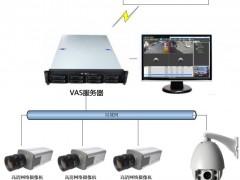 深圳融合永道VAS 深度学习智能视频分析系统 (3)