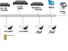 深圳融合永道智慧社区人车通行与周界预警系统 (2)