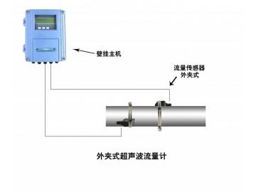 大连海峰TDS-100F1B外夹式超声波流量计