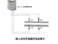 大连海峰双声道超声波流量计热量表 (5)