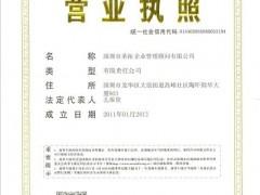 深圳旅行社经营许可证国内业务范围 (1)